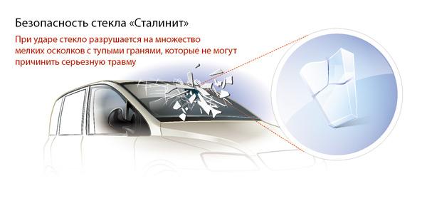 Автостекла Сталинит