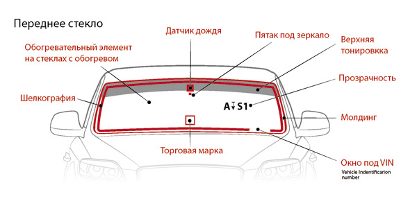 Элементы автостекол