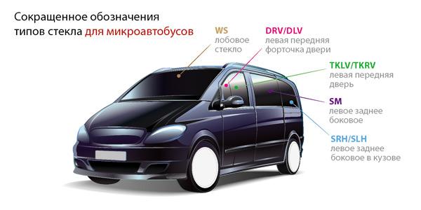 Обозначение типов стекол микроавтобусов